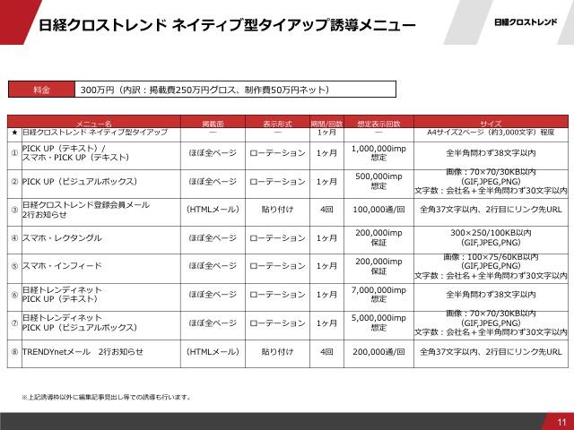 日経クロストレンド11