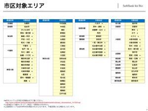 ソフトバンク_お知らせメール07