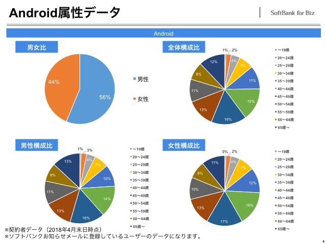 ソフトバンク_お知らせメール04