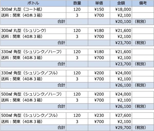宣伝水価格表