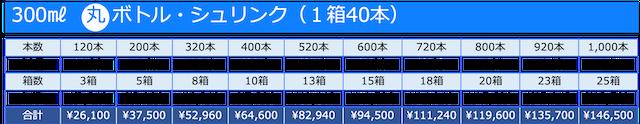 宣伝水300ml価格表
