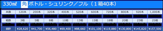 宣伝水330mlフル価格表