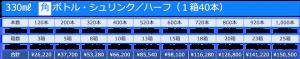 宣伝水330mlハーフ価格表