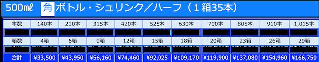 宣伝水500mlハーフ価格表